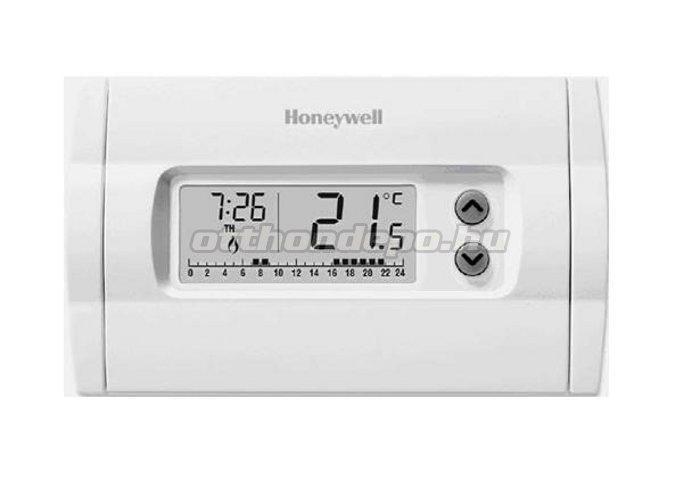 Hova kell rakni a termosztátot