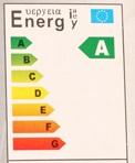 izzo-energiaosztaly